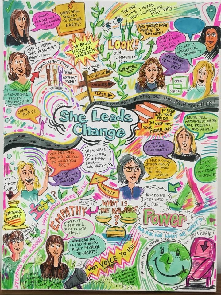 Live Illustration of our September 2018 open session of She Leads Change, by artist Jenny Leonard (jennyleonardart.com)